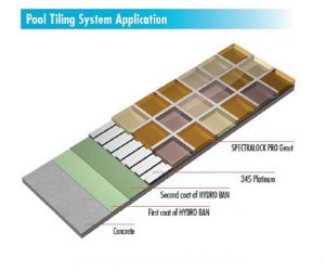 PoolTiling
