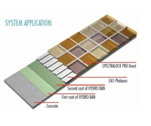 system application.1